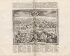 Die heutige Jerusalem