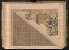 Astygnomon Sive Europæarum Urbium Maxime Insignium Index : Earum Distantias Mutuas Perquam Accurate Ostendens
