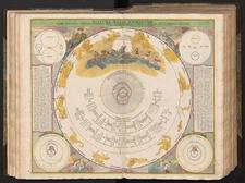 Systema mundi Tychonicum Secundum celeberrimorum Astronomorum Tychonis de Brahe et Io. Baptistae Riccoli S.I. Hypotheses concinnatum